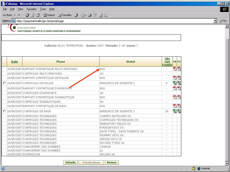 SPF SANTE PUBLIQUE, SECURITE DE LA CHAINE ALIMENTAIRE ET ENVIRONNEMENT 13 février 2008 44