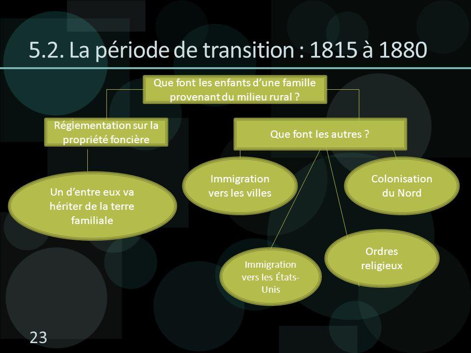 5.2. La période de transition : 1815 à 1880 Immigration vers les États- Unis Colonisation du Nord Que font les enfants dune famille provenant du milie