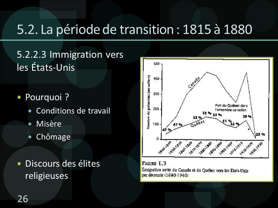5.2. La période de transition : 1815 à 1880 5.2.2.3 Immigration vers les États-Unis Pourquoi ? Conditions de travail Misère Chômage Discours des élite