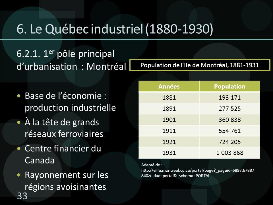 6. Le Québec industriel (1880-1930) 6.2.1. 1 er pôle principal durbanisation : Montréal Base de léconomie : production industrielle À la tête de grand