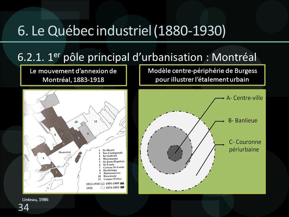 6. Le Québec industriel (1880-1930) 6.2.1. 1 er pôle principal durbanisation : Montréal Linteau, 1986 Le mouvement dannexion de Montréal, 1883-1918 Mo