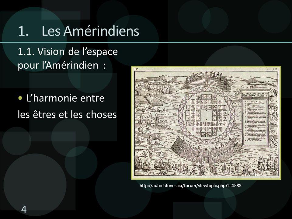 1.Les Amérindiens 1.1. Vision de lespace pour lAmérindien : Lharmonie entre les êtres et les choses http://autochtones.ca/forum/viewtopic.php?t=4583 4