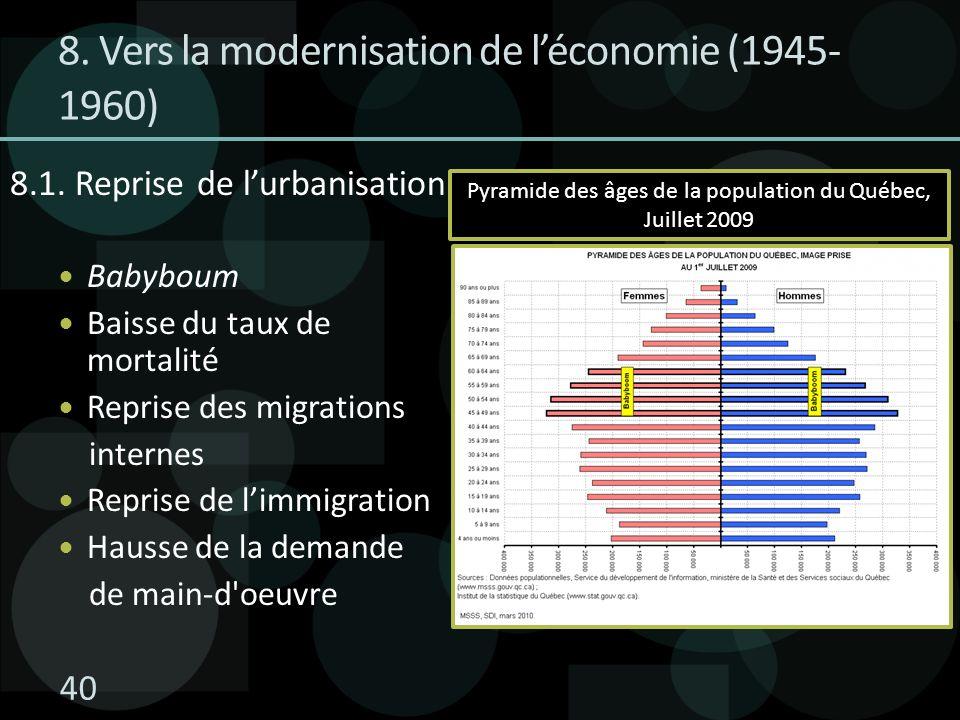 8. Vers la modernisation de léconomie (1945- 1960) Babyboum Baisse du taux de mortalité Reprise des migrations internes Reprise de limmigration Hausse