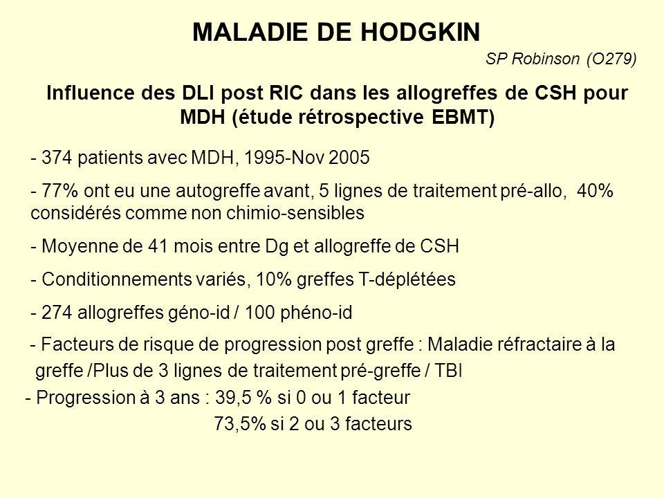 Influence des DLI post RIC dans les allogreffes de CSH pour MDH (étude rétrospective EBMT) - 374 patients avec MDH, 1995-Nov 2005 - 77% ont eu une aut