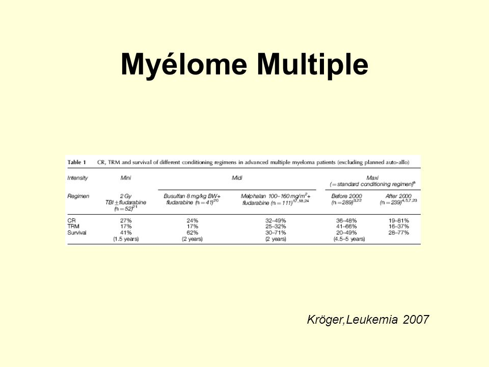 Myélome Multiple Kröger,Leukemia 2007