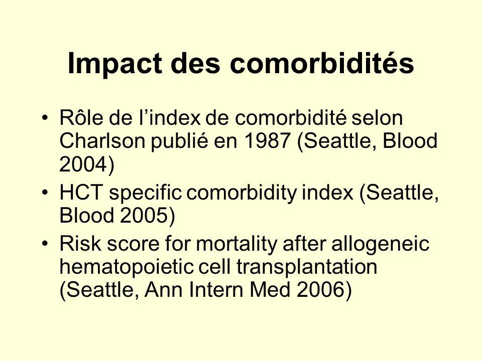 Effet anti-tumoral Takaue & al, BBMT 2007 Patients non en rémission Comparaison greffe myéloablative (52) et RIC (80) Age supérieur dans le groupe RIC ainsi que plus de comorbidité Taux de RC, de GVHa, de NRM et de survie globale non différentes Effet anti-tumoral non significativement # Score de comorbidité et DVNA sont les facteurs à risque en multivarié