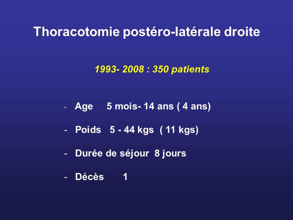 Thoracotomie postéro-latérale droite 1993- 2008 : 350 patients - Age 5 mois- 14 ans ( 4 ans) -Poids 5 - 44 kgs ( 11 kgs) -Durée de séjour 8 jours -Déc