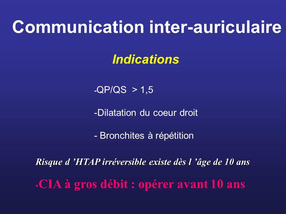 Indications - QP/QS > 1,5 -Dilatation du coeur droit - Bronchites à répétition CIA à gros débit : opérer avant 10 ans Risque d HTAP irréversible exist