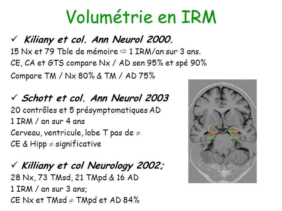 Volumétrie en IRM Kiliany et col. Ann Neurol 2000. 15 Nx et 79 Tble de mémoire 1 IRM/an sur 3 ans. CE, CA et GTS compare Nx / AD sen 95% et spé 90% Co