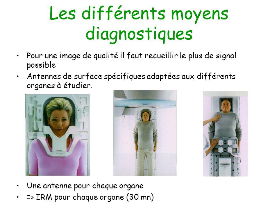 Les différents moyens diagnostiques Pour une image de qualité il faut recueillir le plus de signal possible Antennes de surface spécifiques adaptées aux différents organes à étudier.