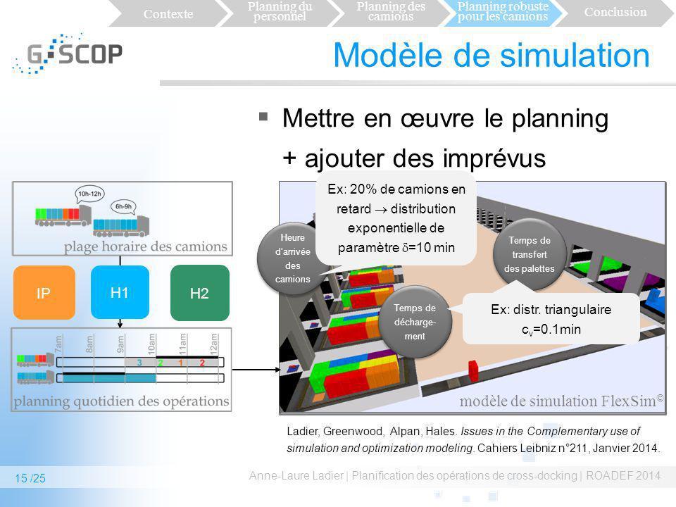 modèle de simulation FlexSim © Modèle de simulation Mettre en œuvre le planning + ajouter des imprévus Anne-Laure Ladier | Planification des opération
