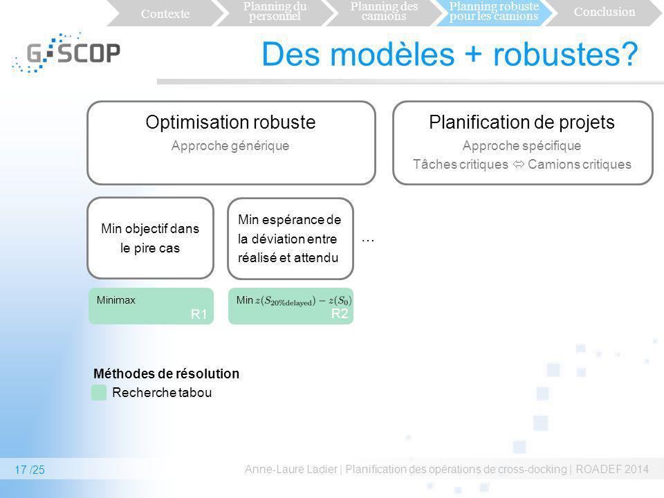 Des modèles + robustes? Anne-Laure Ladier | Planification des opérations de cross-docking | ROADEF 2014 17 /25 Recherche tabou Méthodes de résolution