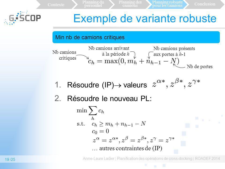 Exemple de variante robuste 1. Résoudre (IP) valeurs 2. Résoudre le nouveau PL: Anne-Laure Ladier | Planification des opérations de cross-docking | RO