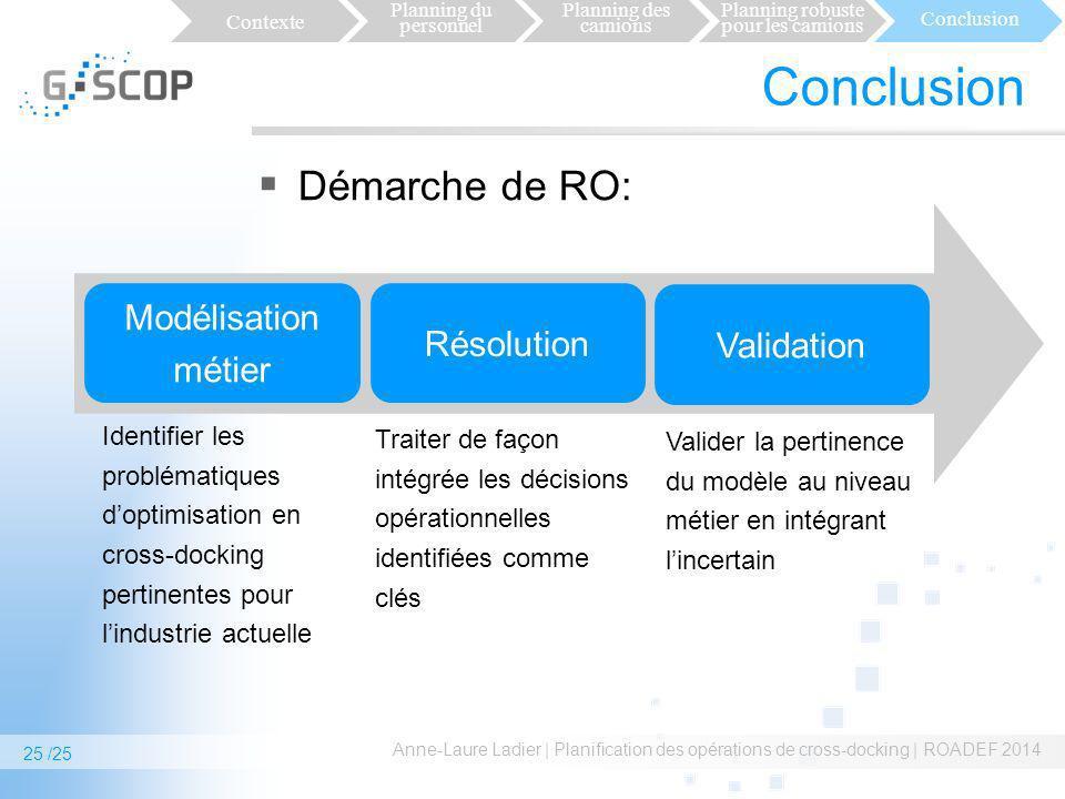 Conclusion Anne-Laure Ladier | Planification des opérations de cross-docking | ROADEF 2014 25 /25 Identifier les problématiques doptimisation en cross