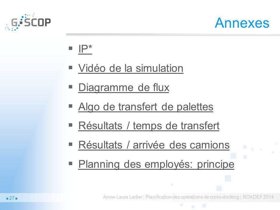 Annexes IP* Vidéo de la simulation Diagramme de flux Algo de transfert de palettes Résultats / temps de transfert Résultats / arrivée des camions Plan