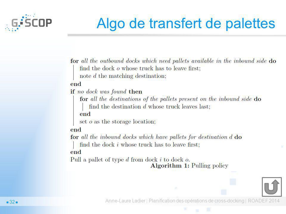 Algo de transfert de palettes Anne-Laure Ladier | Planification des opérations de cross-docking | ROADEF 2014 32