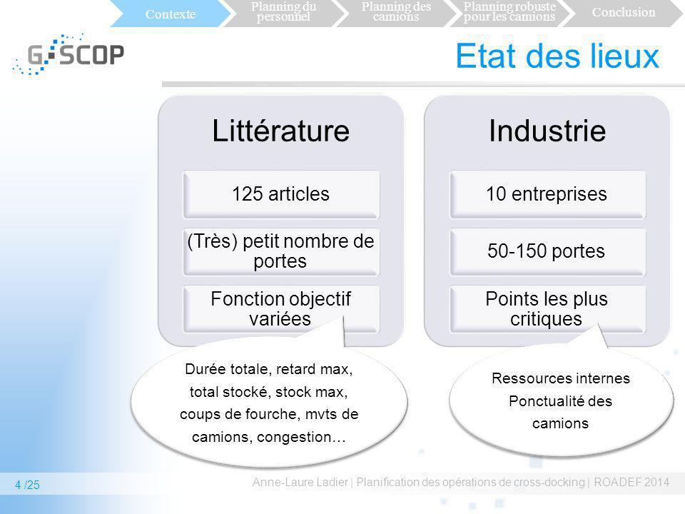 Etat des lieux Littérature 125 articles (Très) petit nombre de portes Fonction objectif variées Industrie 10 entreprises50-150 portes Points les plus
