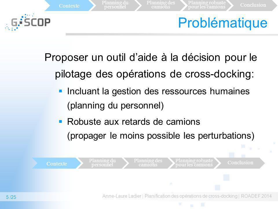 Problématique Proposer un outil daide à la décision pour le pilotage des opérations de cross-docking: Incluant la gestion des ressources humaines (pla