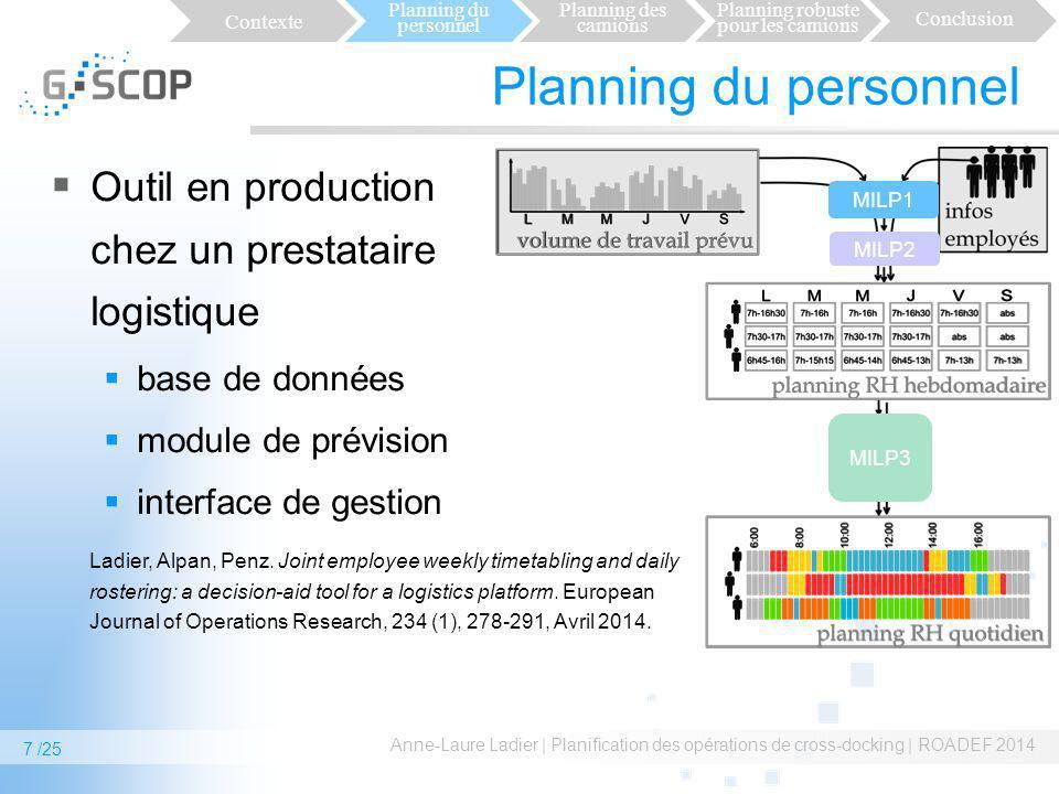 Vue densemble Anne-Laure Ladier   Planification des opérations de cross-docking   ROADEF 2014 8 /25 MILP1 MILP2 MILP3 Contexte Planning du personnel Planning des camions Planning robuste pour les camions Conclusion données ?