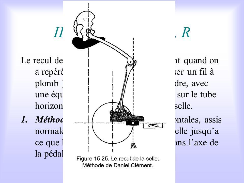 I - La hauteur de selle, Hs 1.Réglage visuel : le cycliste, au point le plus bas de sa course, en posant le talon sur la pédale doit avoir la jambe pa