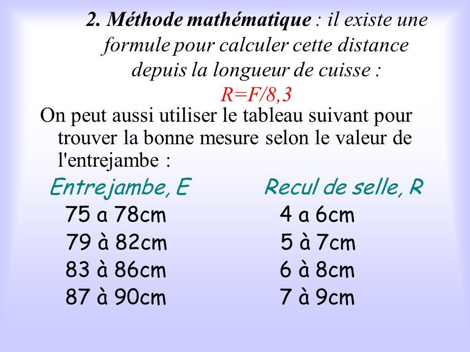 II - Le recul de selle, R Le recul de selle se mesure très facilement quand on a repéré la trace de la verticale ( utiliser un fil à plomb ) de l'axe