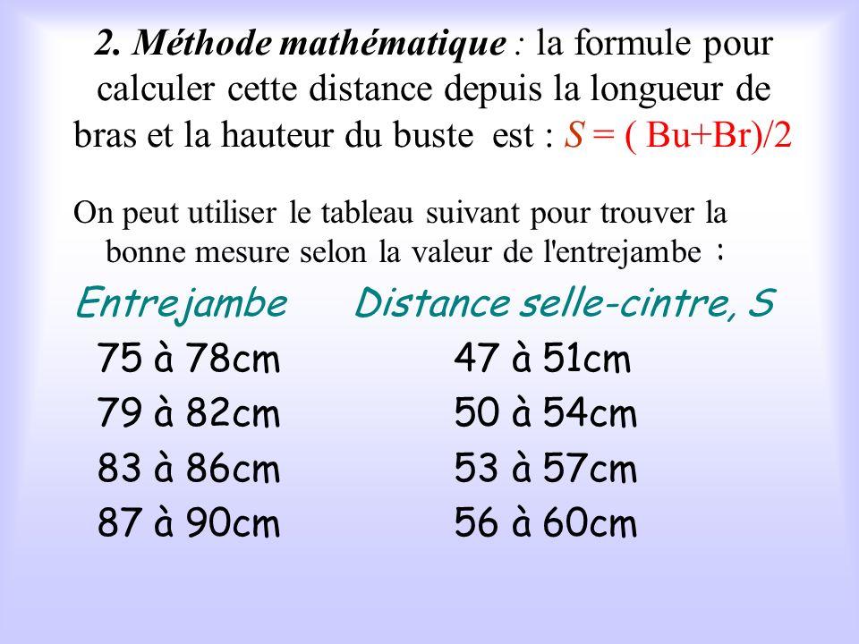 III - La distance selle-cintre, S La distance selle-cintre se mesure en posant le mètre en butée d'une part sur le cintre, d'autre part sur le bec de