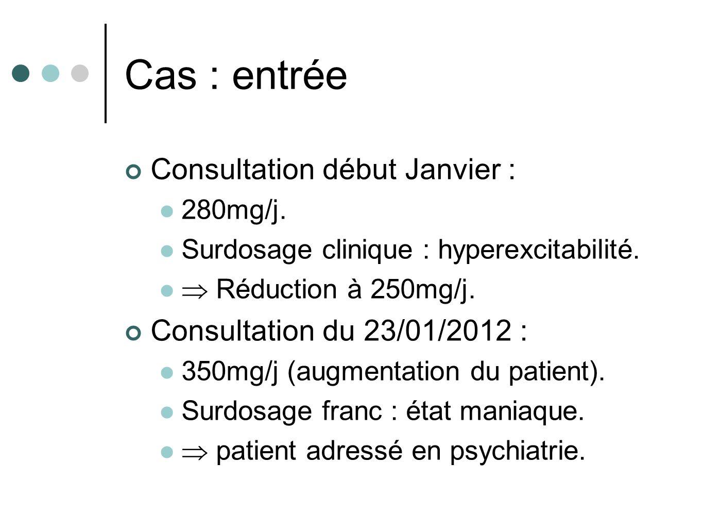 Cas : entrée Consultation début Janvier : 280mg/j. Surdosage clinique : hyperexcitabilité. Réduction à 250mg/j. Consultation du 23/01/2012 : 350mg/j (