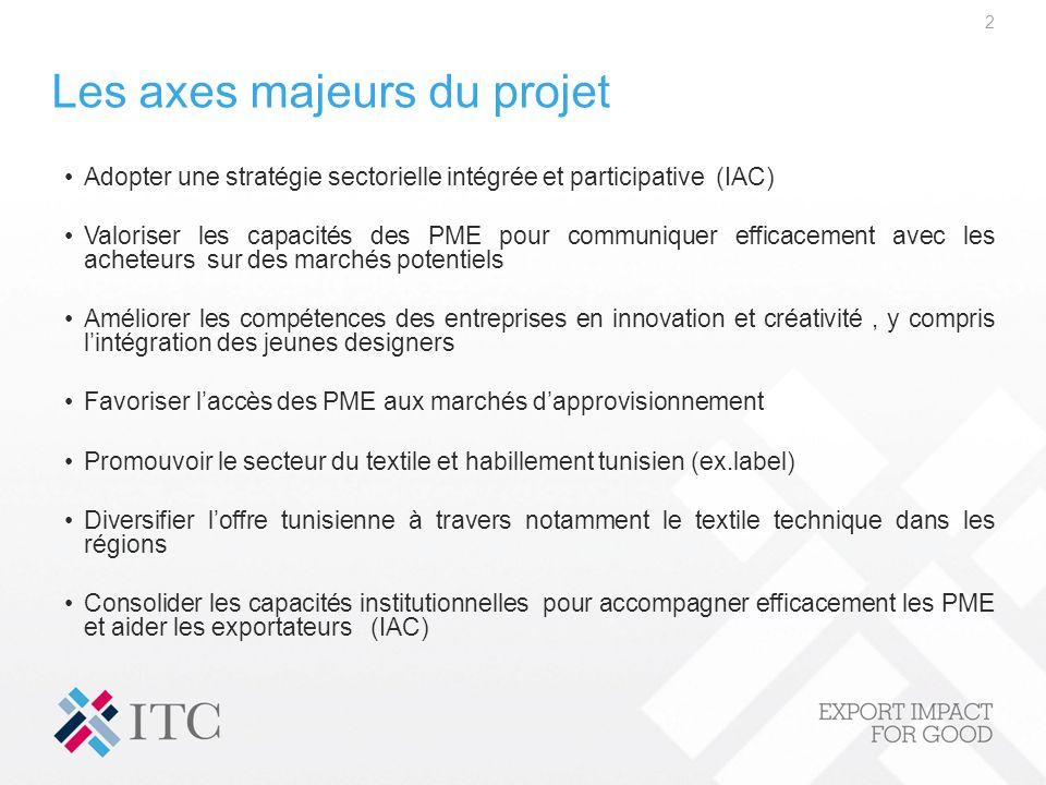 Les axes majeurs du projet Adopter une stratégie sectorielle intégrée et participative (IAC) Valoriser les capacités des PME pour communiquer efficace