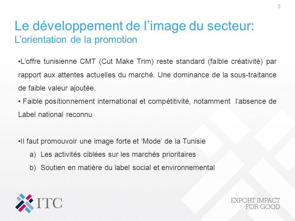 Le développement de limage du secteur: Lorientation de la promotion Loffre tunisienne CMT (Cut Make Trim) reste standard (faible créativité) par rappo