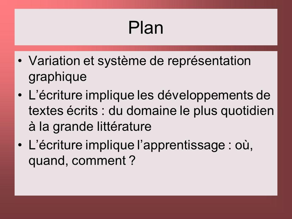 Plan Variation et système de représentation graphique Lécriture implique les développements de textes écrits : du domaine le plus quotidien à la grande littérature Lécriture implique lapprentissage : où, quand, comment ?