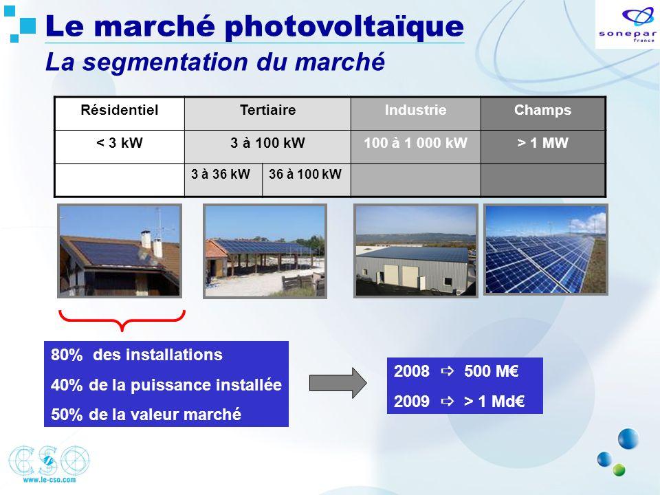 RésidentielTertiaireIndustrieChamps < 3 kW3 à 100 kW100 à 1 000 kW> 1 MW 3 à 36 kW36 à 100 kW 80% des installations 40% de la puissance installée 50%