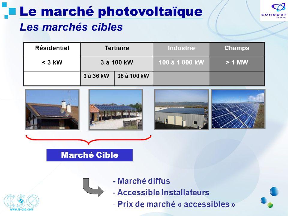 Marché Cible - Marché diffus - Accessible Installateurs - Prix de marché « accessibles » Le marché photovoltaïque Les marchés cibles RésidentielTertia