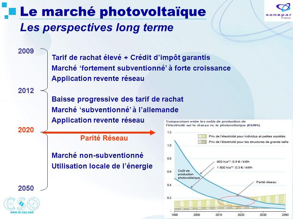 2009 2012 2020 2050 Tarif de rachat élevé + Crédit dimpôt garantis Marché fortement subventionné à forte croissance Application revente réseau Baisse