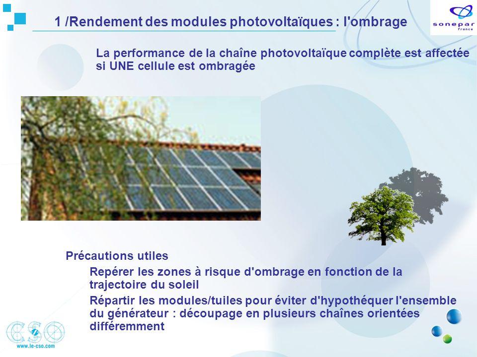 1 /Rendement des modules photovoltaïques : l'ombrage La performance de la chaîne photovoltaïque complète est affectée si UNE cellule est ombragée Préc