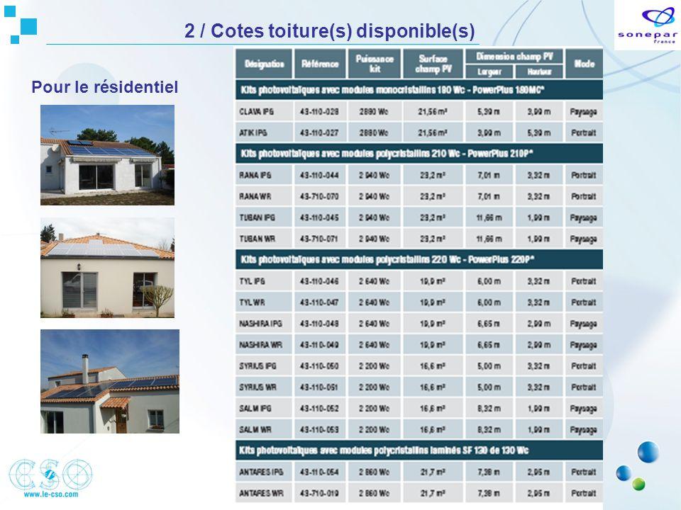 2 / Cotes toiture(s) disponible(s) Pour le résidentiel