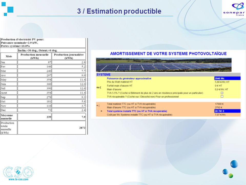3 / Estimation productible