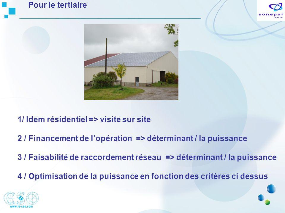 Pour le tertiaire 1/ Idem résidentiel => visite sur site 2 / Financement de lopération => déterminant / la puissance 3 / Faisabilité de raccordement r
