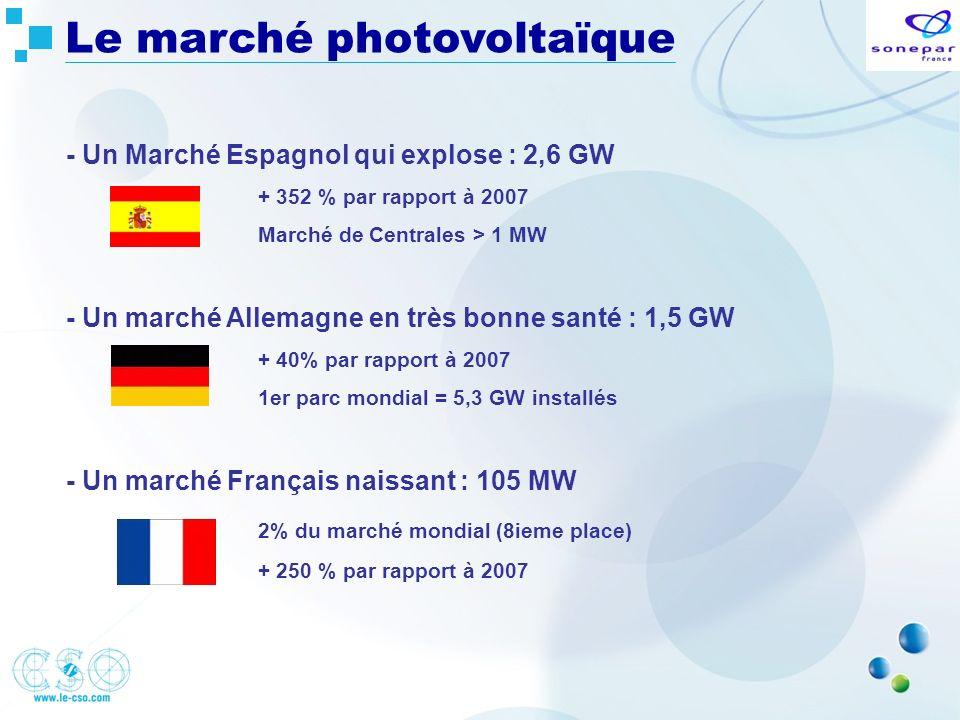 Le marché photovoltaïque - Un Marché Espagnol qui explose : 2,6 GW + 352 % par rapport à 2007 Marché de Centrales > 1 MW - Un marché Allemagne en très