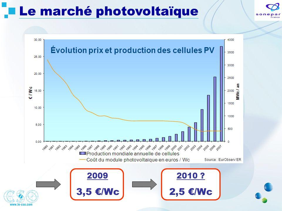 Le marché photovoltaïque Source : EurObservER Évolution prix et production des cellules PV 2009 3,5 /Wc 2010 ? 2,5 /Wc