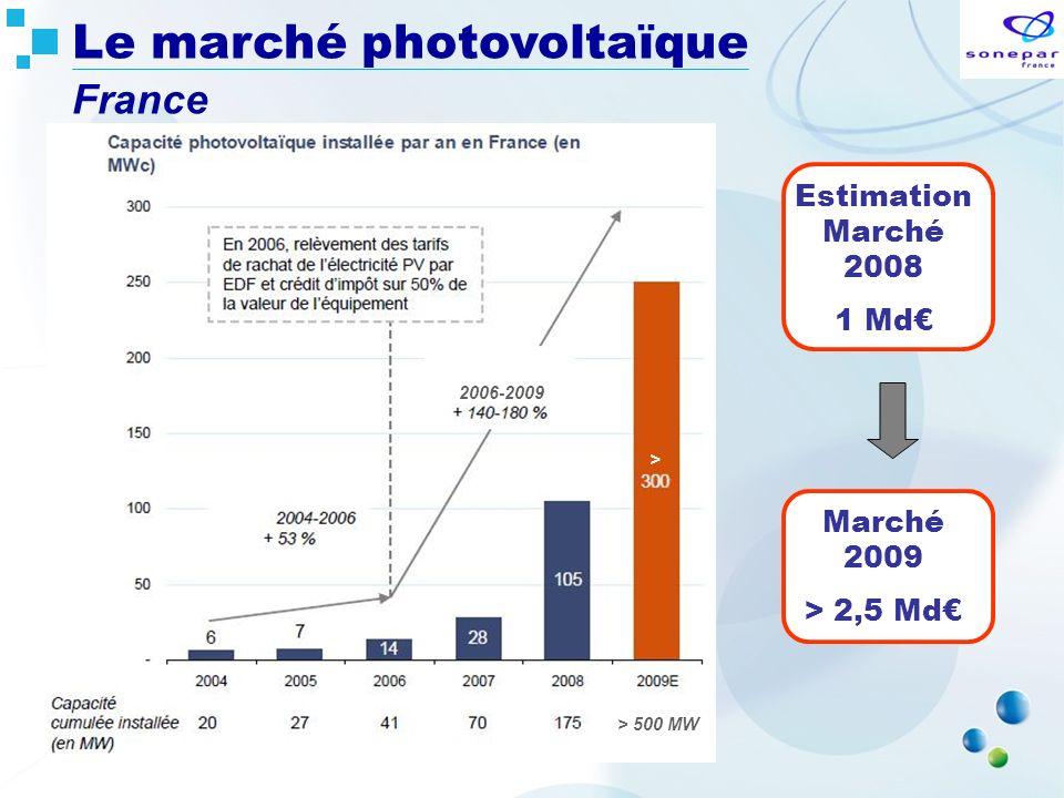 Le marché photovoltaïque France 2006-2009 > 500 MW > Estimation Marché 2008 1 Md Marché 2009 > 2,5 Md