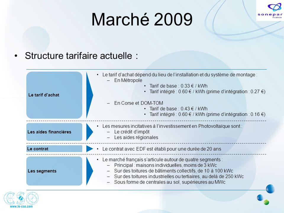 Marché 2009 Structure tarifaire actuelle : Le tarif dachat dépend du lieu de linstallation et du système de montage : –En Métropole Tarif de base : 0.