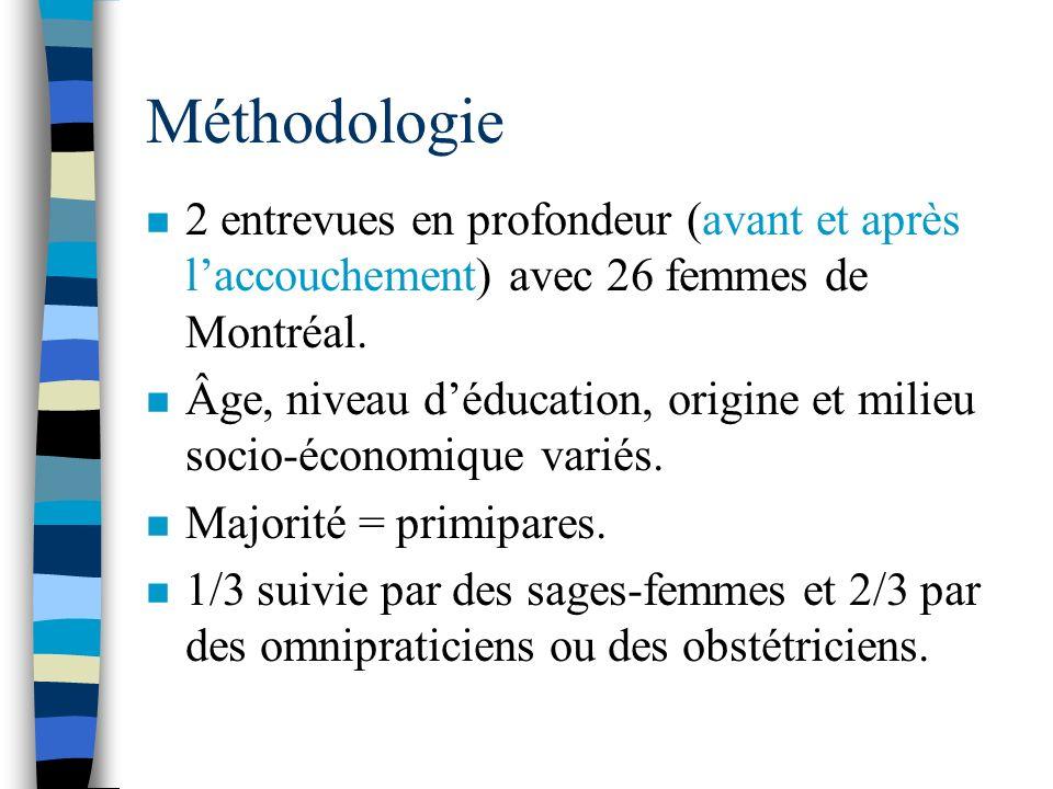 Méthodologie n 2 entrevues en profondeur (avant et après laccouchement) avec 26 femmes de Montréal. n Âge, niveau déducation, origine et milieu socio-