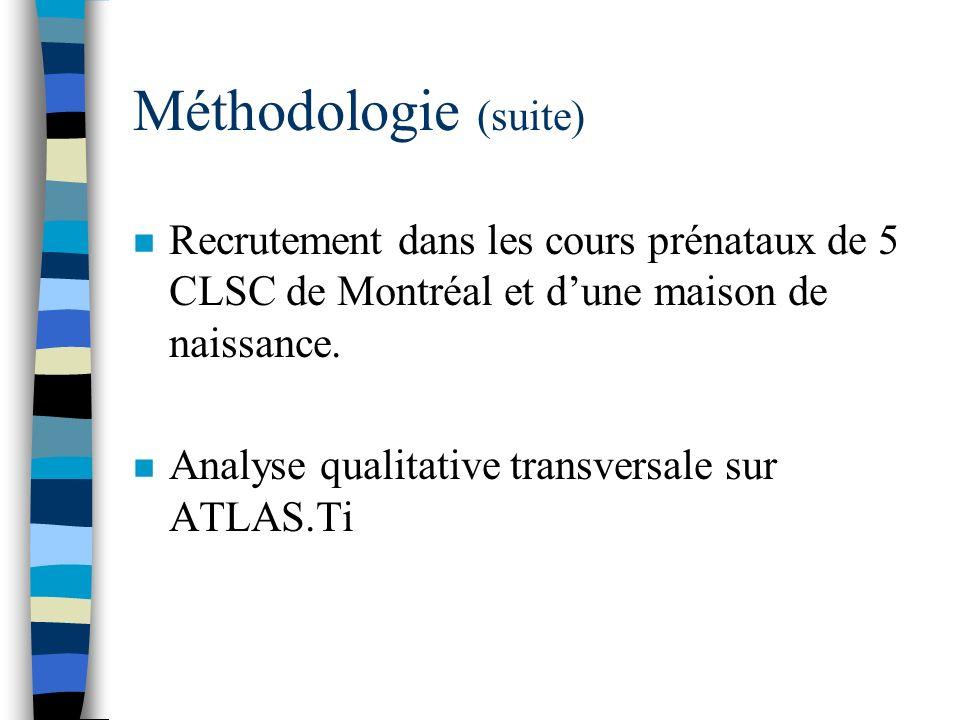 Méthodologie (suite) n Recrutement dans les cours prénataux de 5 CLSC de Montréal et dune maison de naissance. n Analyse qualitative transversale sur