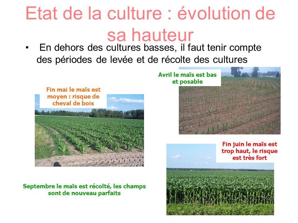 Etat de la culture : évolution de sa hauteur En dehors des cultures basses, il faut tenir compte des périodes de levée et de récolte des cultures Avri