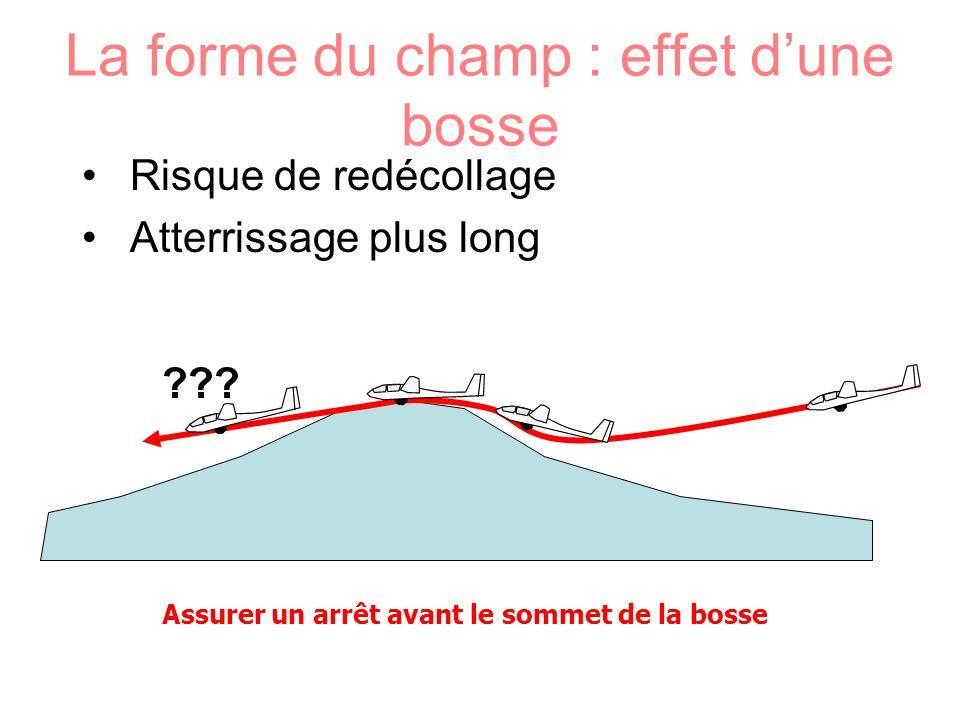 La forme du champ : effet dune bosse Risque de redécollage Atterrissage plus long ??? Assurer un arrêt avant le sommet de la bosse