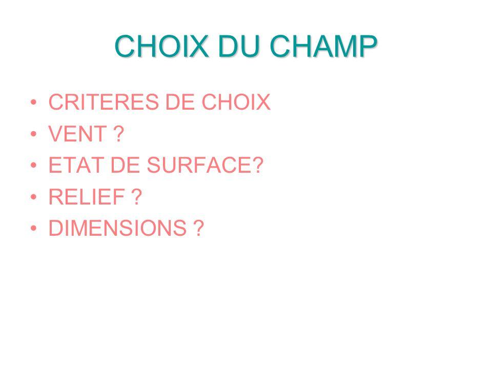 CHOIX DU CHAMP CRITERES DE CHOIX VENT ? ETAT DE SURFACE? RELIEF ? DIMENSIONS ?