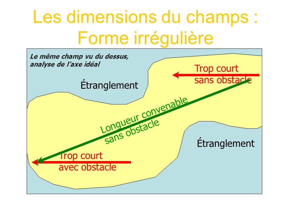 Les dimensions du champs : Forme irrégulière Étranglement Trop court sans obstacle Trop court avec obstacle Longueur convenable sans obstacle Le même