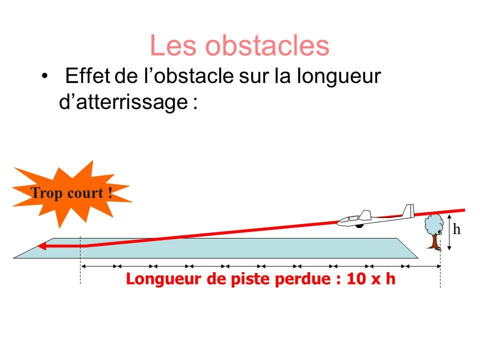 Les obstacles Effet de lobstacle sur la longueur datterrissage : h Longueur de piste perdue : 10 x h Trop court !