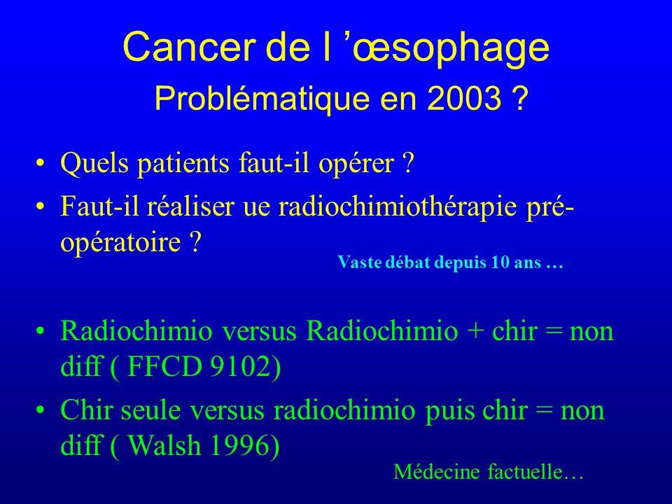 Cancer de l œsophage Problématique en 2003 ? Quels patients faut-il opérer ? Faut-il réaliser ue radiochimiothérapie pré- opératoire ? Vaste débat dep