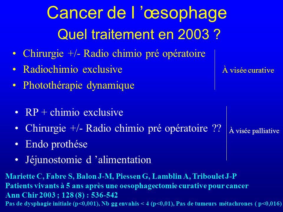 Cancer de l œsophage Quel traitement en 2003 ? Mariette C, Fabre S, Balon J-M, Piessen G, Lamblin A, Triboulet J-P Patients vivants à 5 ans après une